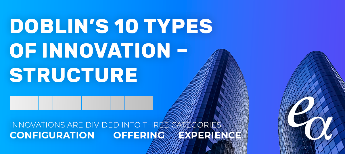 Doblin's 10 Types of Innovation – Structure