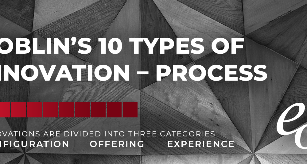 Doblin's 10 Types of Innovation – Process
